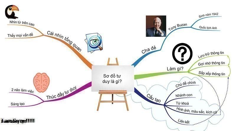 Kết quả hình ảnh cho Logic học