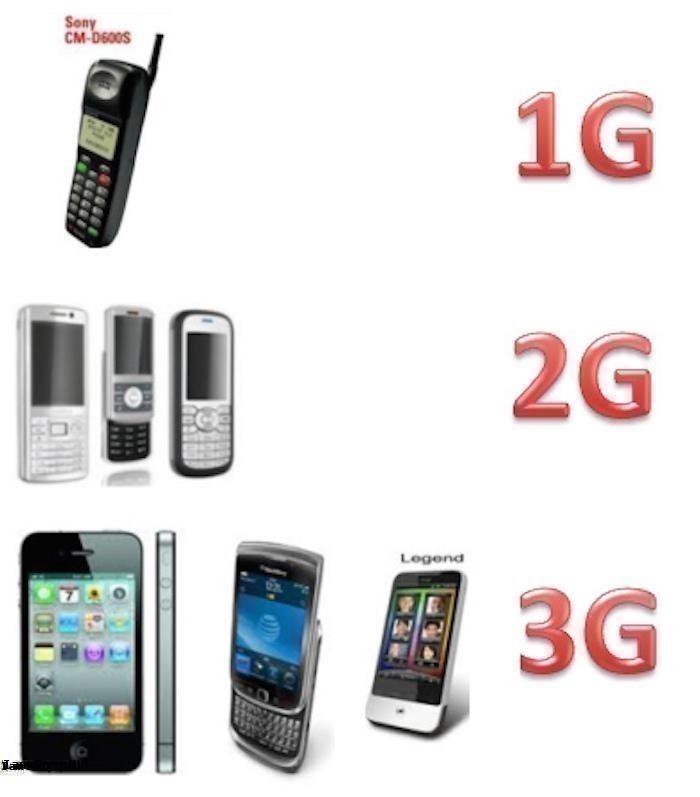 Mạng 3G là gì?