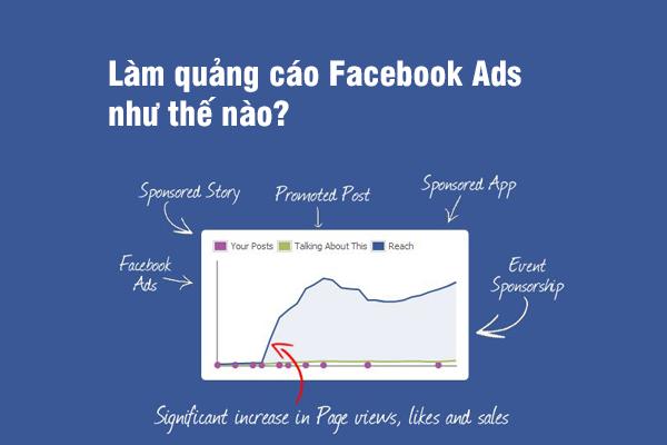 Làm quảng cáo Facebook ads như thế nào?