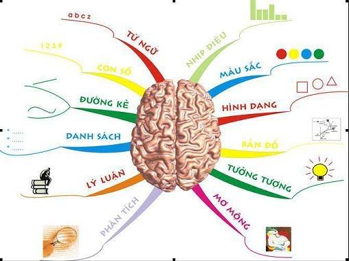 20 bài học cuộc sống giúp bạn thay đổi tư duy!