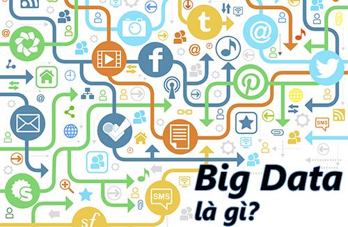 Big Data Là Gì? Tìm Hiểu Về Big Data Là Gì?