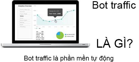 Bot Traffic Là Gì? Tìm Hiểu Về Bot Traffic Là Gì?