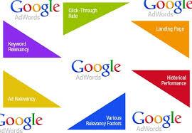 Cách Lập Kế Hoạch Quảng Cáo Google? Cho người mới bắt đầu?