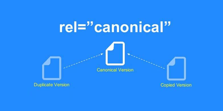 Canonicalization là Gi? Tìm Hiểu Về Canonicalization là Gi?