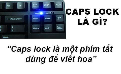 Caps Lock Là Gì? Khái Niệm Caps Lock Là Gì?