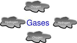 Chất khí là gì? Chất khí lý tưởng là gì?