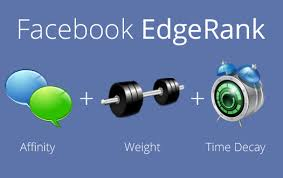 Chỉ Số Facebooks Edgerank trong quảng cáo Facebook