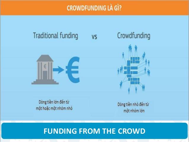 Crowdfunding Là Gì? Tìm Hiểu Về Crowdfunding Là Gì?