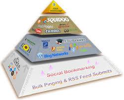 Đi Link hiệu quả trong Seo với mô hình kim tự tháp