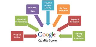 Điểm chất lượng là gì? Vai trò quan trọng của nó với Quảng cáo Google?