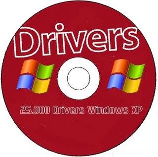Driver Là Gì? Tìm Hiểu Driver Là Gì?
