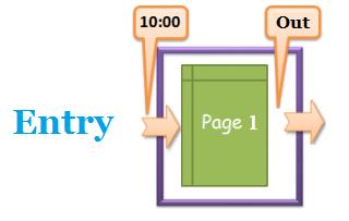 Entry Page Là Gì? Tìm Hiểu Về Entry Page Là Gì?