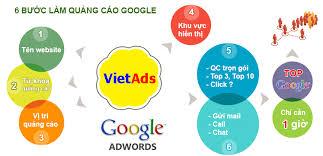 Giới thiệu về từ khóa Quảng cáo Google?