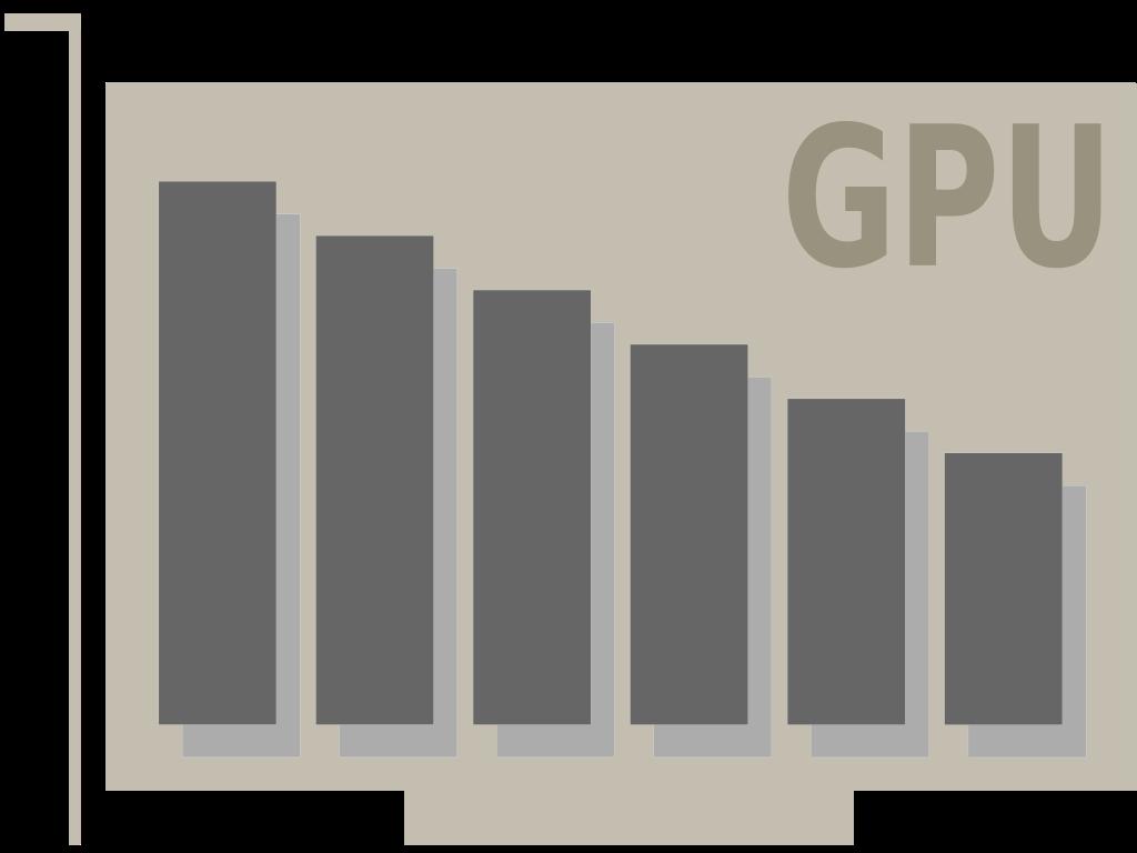 GPU Là Gì? Tìm Hiểu Về GPU Là Gì?