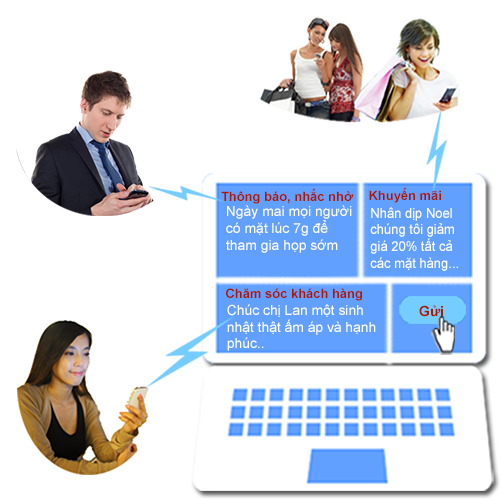 Hình thức sử dụng SMS Marketing đột phá trong doanh nghiệp