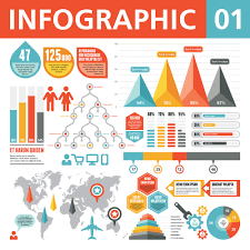 Infographic Là Gì? Tìm Hiểu Về Infographic Là Gì?