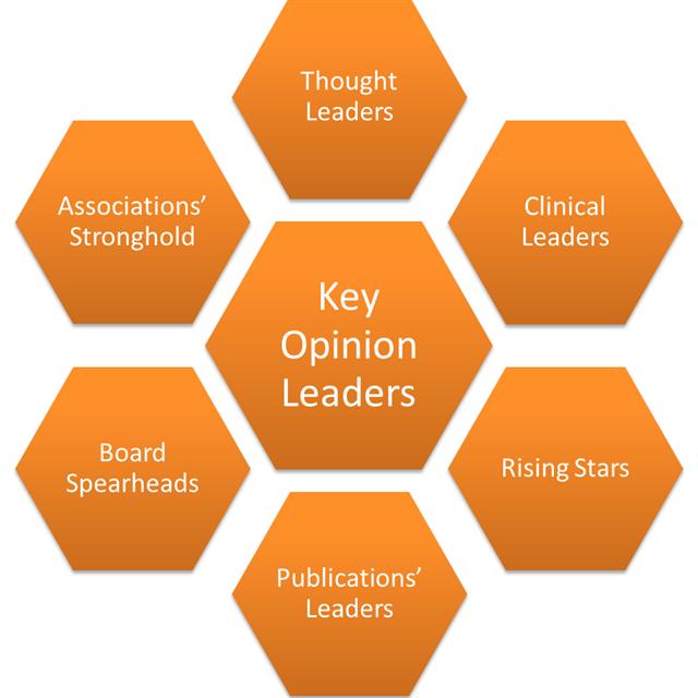 KeyOpinion Leaders Là Gì? Tìm Hiểu Về KeyOpinion Leaders Là Gì?