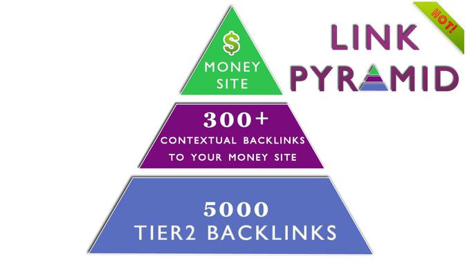 Link Pyramid Là Gì? Tìm Hiểu Về Link Pyramid Là Gì?