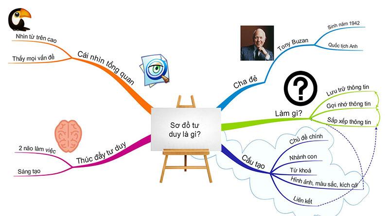 Logic học là gì và quá trình hình thành môn Logic học?