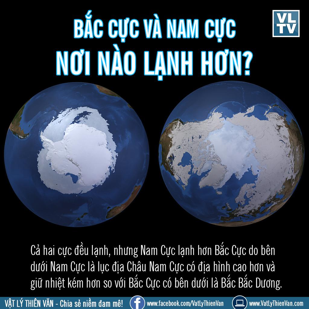 Nam Cực Là Gì? Tìm Hiểu Về Nam Cực Là Gì?