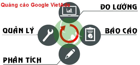 Quy Trình Quảng Cáo Google Hiệu Quả Nhất Việt Nam?