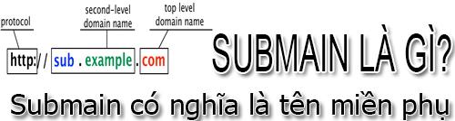 Subdomain Là Gì? Khái Niệm Subdomain Là Gì?