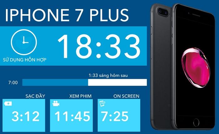 Thời gian Sử Dụng Pin iPhone 7 Plus Là Bao Nhiêu Lâu?