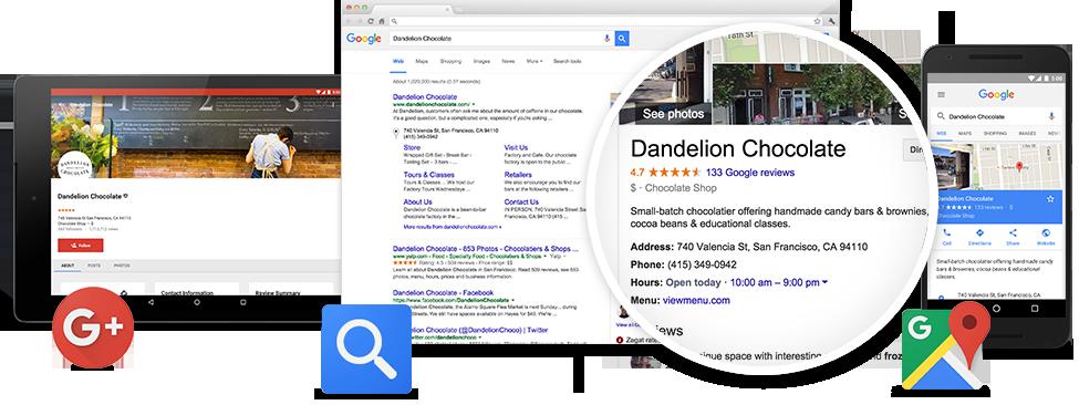Tìm Hiểu Về Google Doanh Nghiệp Là Gì?