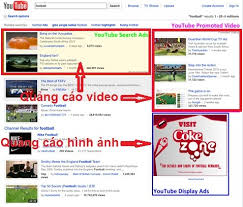 Tổng Hợp Các Hình Thức Quảng Cáo Youtube?