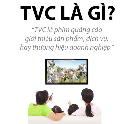 TVC Là Gì? Khái Niệm TVC Là Gì?