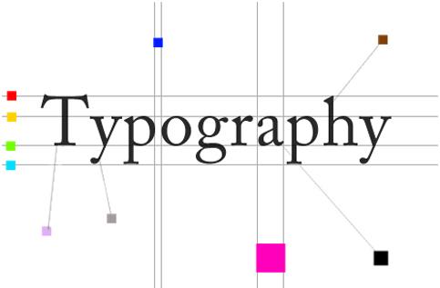 Typography Là Gì? Tìm Hiểu Về Typography Là Gì?