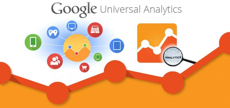 Unique Pageviews Là Gì? Tìm Hiểu Unique Pageviews Là Gì?