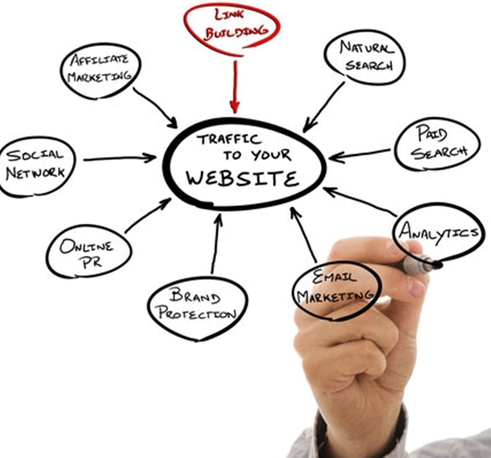 Website Vệ Tinh Là Gì? Tìm Hiểu Về Website Vệ Tinh Là Gì?